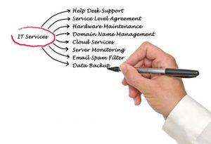 IT-services-content